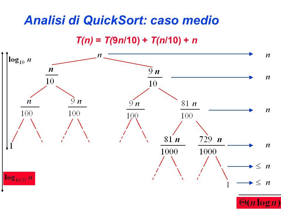 Analisi di QuickSort: caso medio T(n) = T(9n/10) + T(n/10) + n