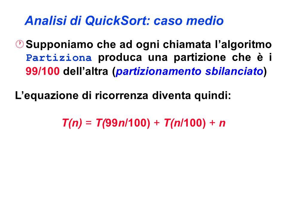 Analisi di QuickSort: caso medio Supponiamo che ad ogni chiamata lalgoritmo Partiziona produca una partizione che è i 99/100 dellaltra (partizionament