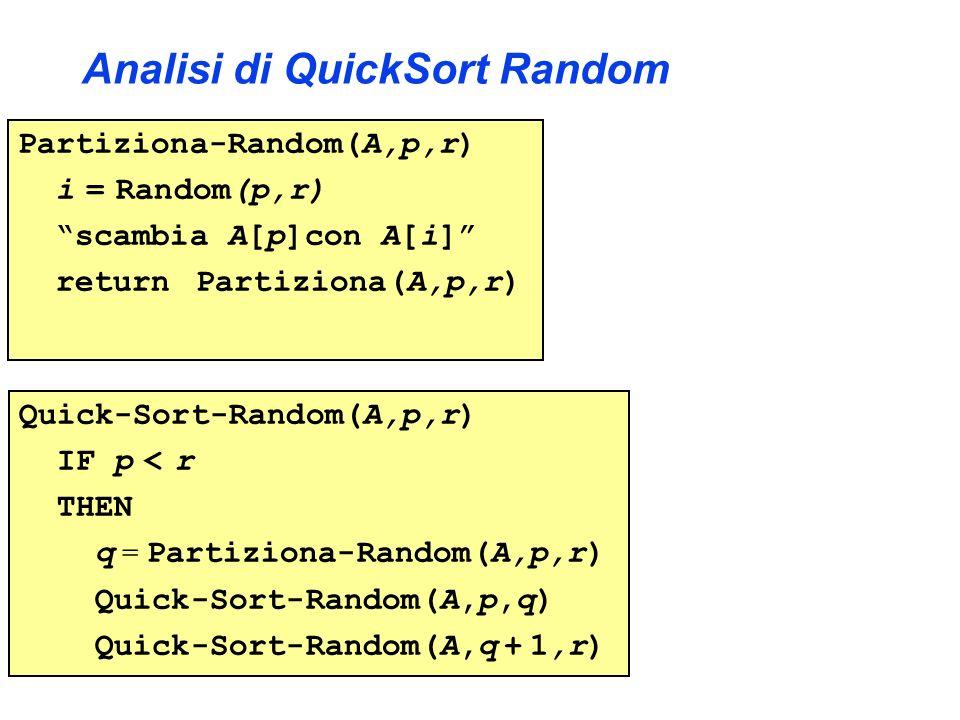 Analisi di QuickSort Random Partiziona-Random(A,p,r) i = Random(p,r) scambia A[p]con A[i] return Partiziona(A,p,r) Quick-Sort-Random(A,p,r) IF p < r THEN q = Partiziona-Random(A,p,r) Quick-Sort-Random(A,p,q) Quick-Sort-Random(A,q + 1,r)