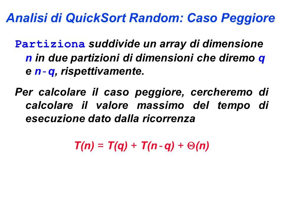 Analisi di QuickSort Random: Caso Peggiore Partiziona suddivide un array di dimensione n in due partizioni di dimensioni che diremo q e n - q, rispett
