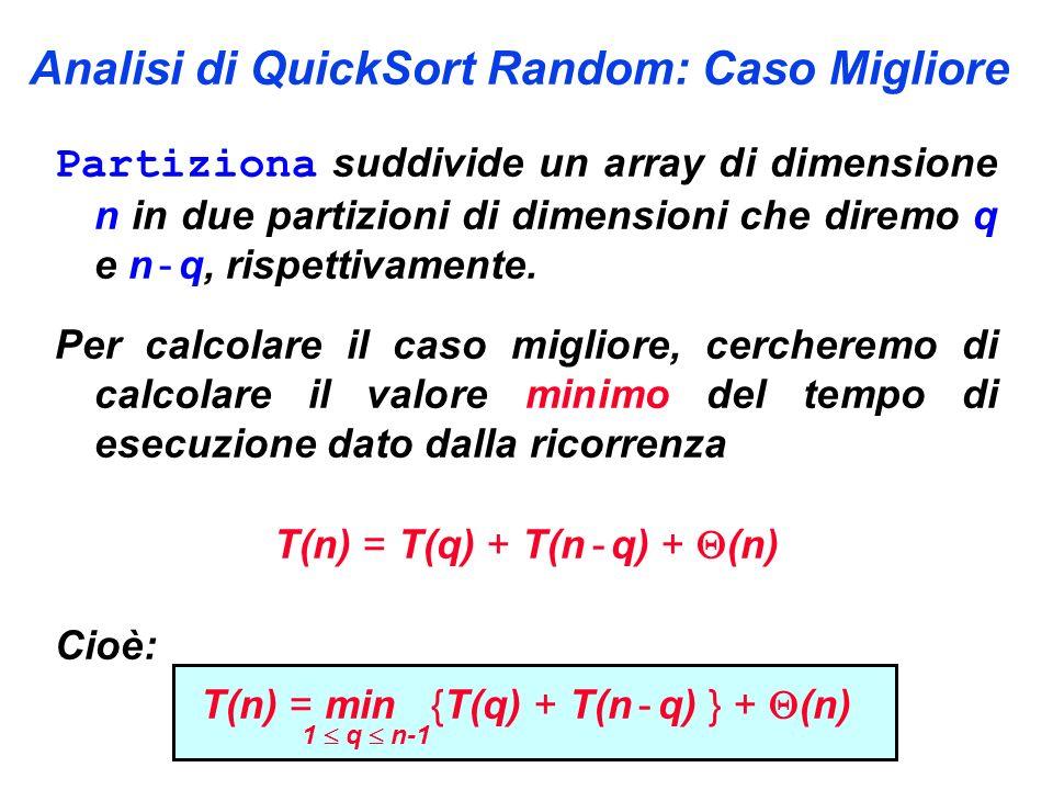 Analisi di QuickSort Random: Caso Migliore Partiziona suddivide un array di dimensione n in due partizioni di dimensioni che diremo q e n - q, rispett
