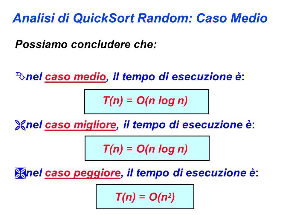Possiamo concludere che: Ênel caso medio, il tempo di esecuzione è: T(n) = O(n log n) Ënel caso migliore, il tempo di esecuzione è: T(n) = O(n log n) Ìnel caso peggiore, il tempo di esecuzione è: T(n) = O(n 2 )