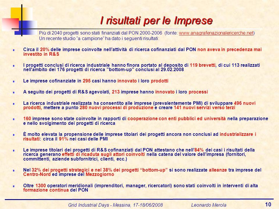 Grid Industrial Days - Messina, 17-18/06/2008 Leonardo Merola 10 I risultati per le Imprese I risultati per le Imprese Più di 2040 progetti sono stati finanziati dal PON 2000-2006 (fonte: www.anagrafenazionalericerche.net)www.anagrafenazionalericerche.net Un recente studio a campione ha dato i seguenti risultati: Circa il 20% delle imprese coinvolte nellattività di ricerca cofinanziati dal PON non aveva in precedenza mai investito in R&S I progetti conclusi di ricerca industriale hanno finora portato al deposito di 119 brevetti, di cui 113 realizzati nell ambito dei 176 progetti di ricerca bottom-up conclusi al 29.02.2008 Le imprese cofinanziate in 295 casi hanno innovato i loro prodotti A seguito dei progetti di R&S agevolati, 213 imprese hanno innovato i loro processi La ricerca industriale realizzata ha consentito alle imprese (prevalentemente PMI) di sviluppare 496 nuovi prodotti, mettere a punto 280 nuovi processi di produzione e creare 141 nuovi servizi verso terzi 160 imprese sono state coinvolte in rapporti di cooperazione con enti pubblici ed università nella preparazione e nello svolgimento dei progetti di ricerca È molto elevata la propensione delle imprese titolari dei progetti ancora non conclusi ad industrializzare i risultati: circa il 91% nei casi delle PMI Le imprese titolari dei progetti di R&S cofinanziati dal PON attestano che nell84% dei casi i risultati della ricerca generano effetti di ricaduta sugli attori coinvolti nella catena del valore dellimpresa (fornitori, committenti, aziende subfornitrici, clienti, ecc.) Nel 32% dei progetti strategici e nel 38% dei progetti bottom-up si sono realizzate alleanze tra imprese del Centro-Nord ed imprese del Mezzogiorno Oltre 1300 operatori meridionali (imprenditori, manager, ricercatori) sono stati coinvolti in interventi di alta formazione continua del PON