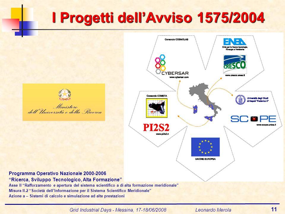 Grid Industrial Days - Messina, 17-18/06/2008 Leonardo Merola 11 Programma Operativo Nazionale 2000-2006 Ricerca, Sviluppo Tecnologico, Alta Formazion