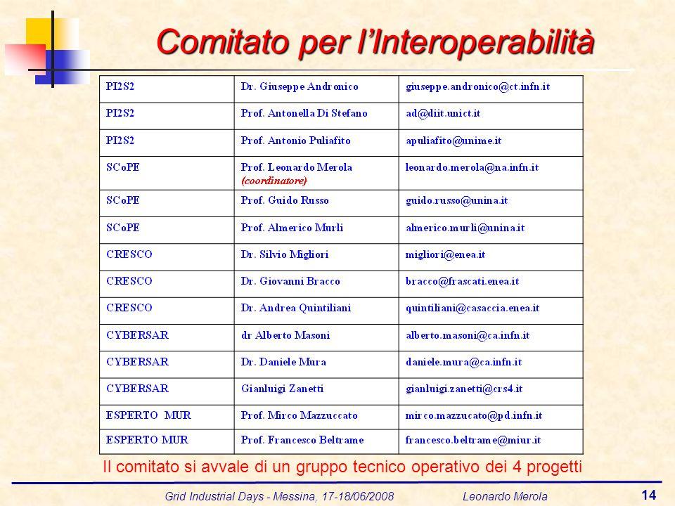 Grid Industrial Days - Messina, 17-18/06/2008 Leonardo Merola 14 Il comitato si avvale di un gruppo tecnico operativo dei 4 progetti Comitato per lInteroperabilità
