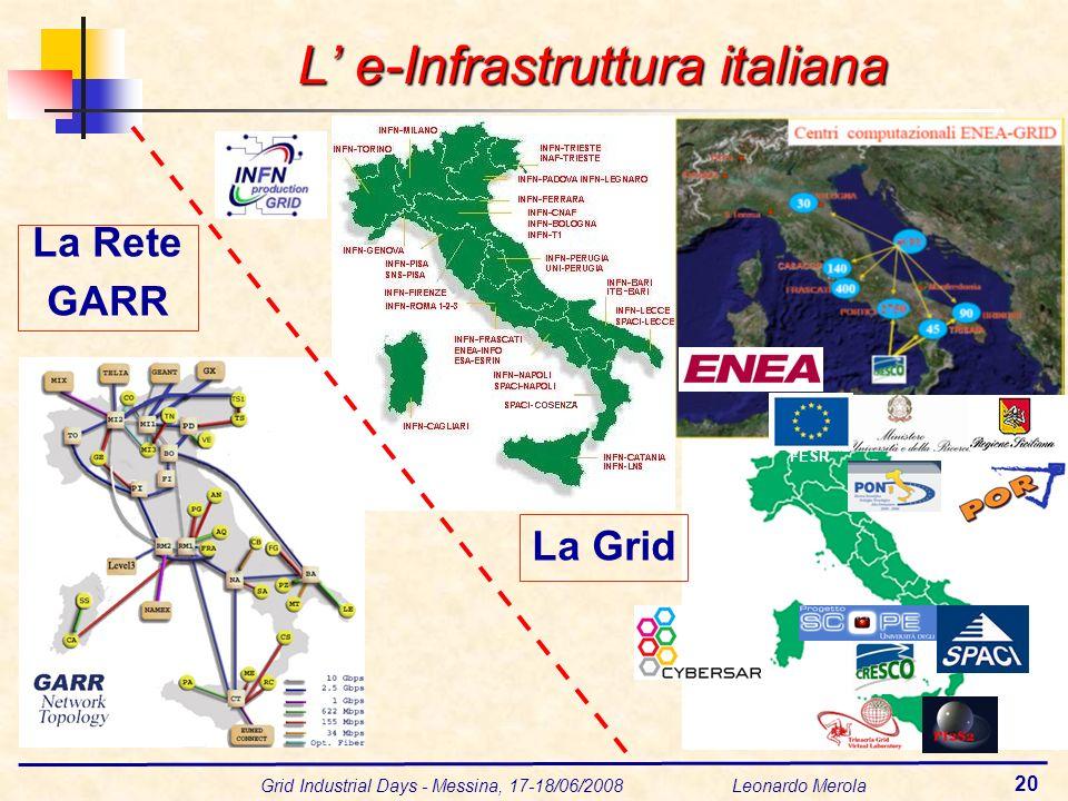 Grid Industrial Days - Messina, 17-18/06/2008 Leonardo Merola 20 La Rete GARR FESR La Grid L e-Infrastruttura italiana
