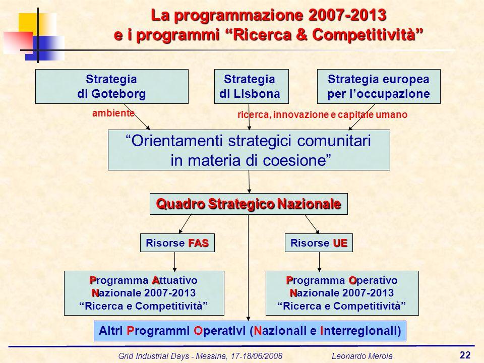 Grid Industrial Days - Messina, 17-18/06/2008 Leonardo Merola 22 La programmazione 2007-2013 e i programmi Ricerca & Competitività Strategia di Gotebo