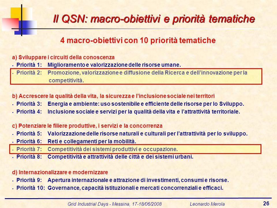 Grid Industrial Days - Messina, 17-18/06/2008 Leonardo Merola 26 Il QSN: macro-obiettivi e priorità tematiche 4 macro-obiettivi con 10 priorità temati