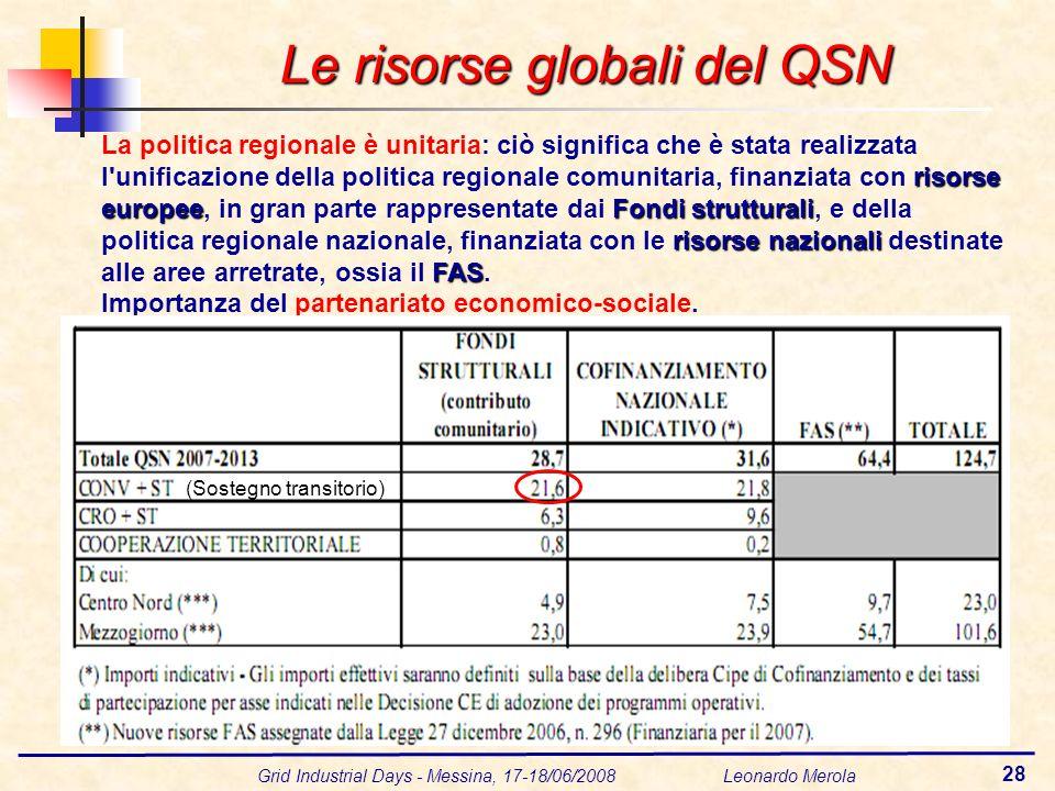 Grid Industrial Days - Messina, 17-18/06/2008 Leonardo Merola 28 Le risorse globali del QSN risorse europeeFondi strutturali risorse nazionali FAS La