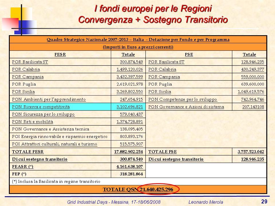 Grid Industrial Days - Messina, 17-18/06/2008 Leonardo Merola 29 I fondi europei per le Regioni Convergenza + Sostegno Transitorio