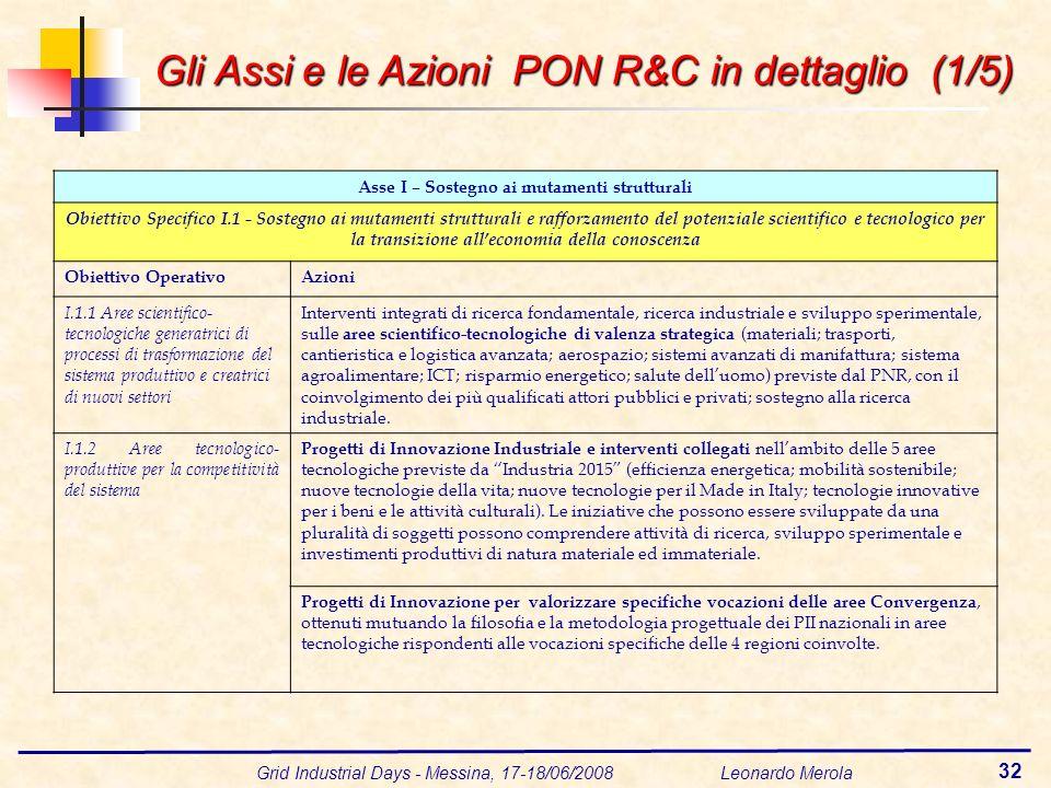 Grid Industrial Days - Messina, 17-18/06/2008 Leonardo Merola 32 Asse I – Sostegno ai mutamenti strutturali Obiettivo Specifico I.1 - Sostegno ai muta
