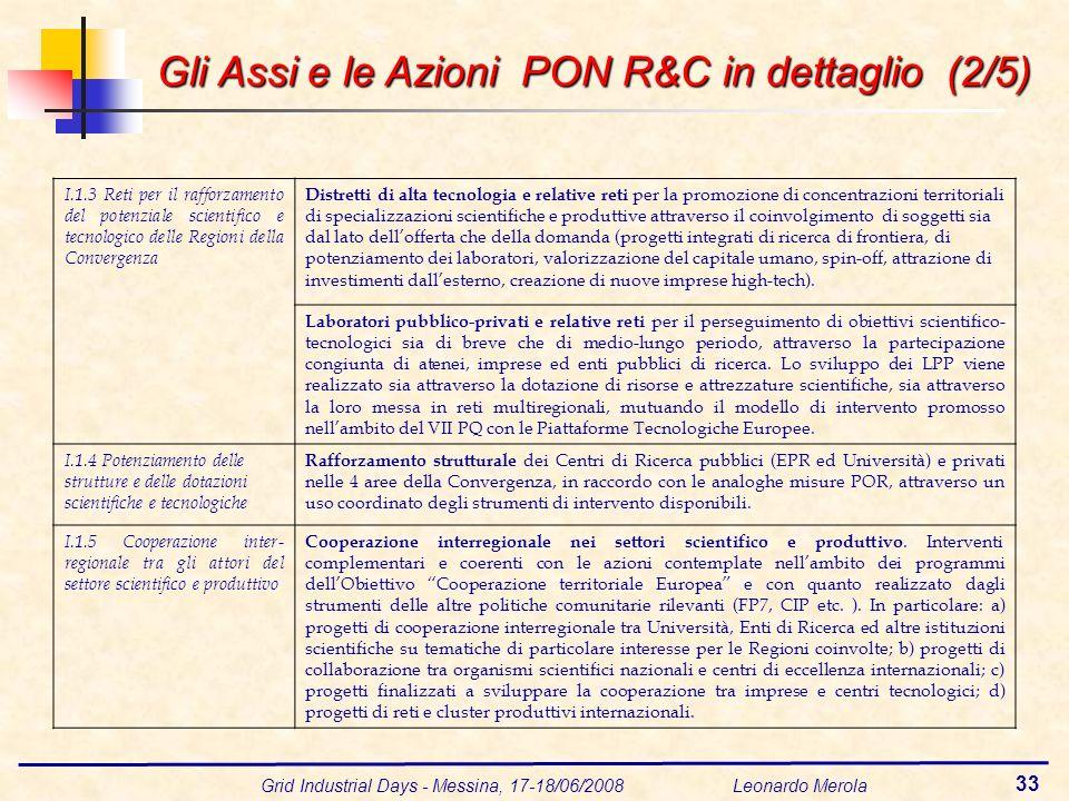 Grid Industrial Days - Messina, 17-18/06/2008 Leonardo Merola 33 Gli Assi e le Azioni PON R&C in dettaglio (2/5) I.1.3 Reti per il rafforzamento del p