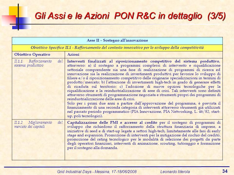 Grid Industrial Days - Messina, 17-18/06/2008 Leonardo Merola 34 Gli Assi e le Azioni PON R&C in dettaglio (3/5) Asse II – Sostegno allinnovazione Obi