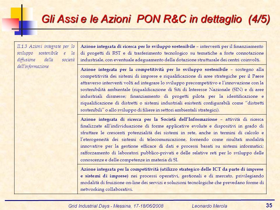 Grid Industrial Days - Messina, 17-18/06/2008 Leonardo Merola 35 Gli Assi e le Azioni PON R&C in dettaglio (4/5) II.1.3 Azioni integrate per lo svilup