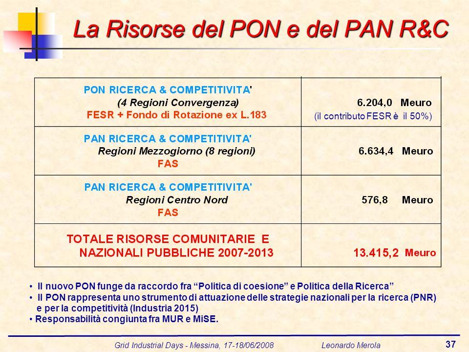 Grid Industrial Days - Messina, 17-18/06/2008 Leonardo Merola 37 La Risorse del PON e del PAN R&C (il contributo FESR è il 50%) Il nuovo PON funge da