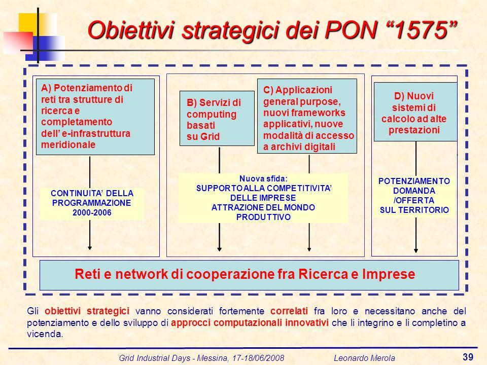Grid Industrial Days - Messina, 17-18/06/2008 Leonardo Merola 39 Obiettivi strategici dei PON 1575 Reti e network di cooperazione fra Ricerca e Imprese CONTINUITA DELLA PROGRAMMAZIONE 2000-2006 Nuova sfida: SUPPORTO ALLA COMPETITIVITA DELLE IMPRESE ATTRAZIONE DEL MONDO PRODUTTIVO A) Potenziamento di reti tra strutture di ricerca e completamento dell e-infrastruttura meridionale B) Servizi di computing basati su Grid D) Nuovi sistemi di calcolo ad alte prestazioni C) Applicazioni general purpose, nuovi frameworks applicativi, nuove modalità di accesso a archivi digitali POTENZIAMENTO DOMANDA /OFFERTA SUL TERRITORIO Gli obiettivi strategici vanno considerati fortemente correlati fra loro e necessitano anche del potenziamento e dello sviluppo di approcci computazionali innovativi che li integrino e li completino a vicenda.