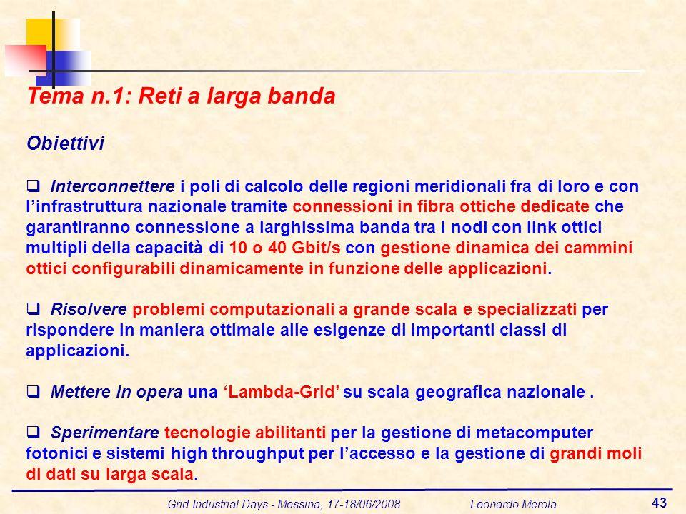 Grid Industrial Days - Messina, 17-18/06/2008 Leonardo Merola 43 Tema n.1: Reti a larga banda Obiettivi Interconnettere i poli di calcolo delle region