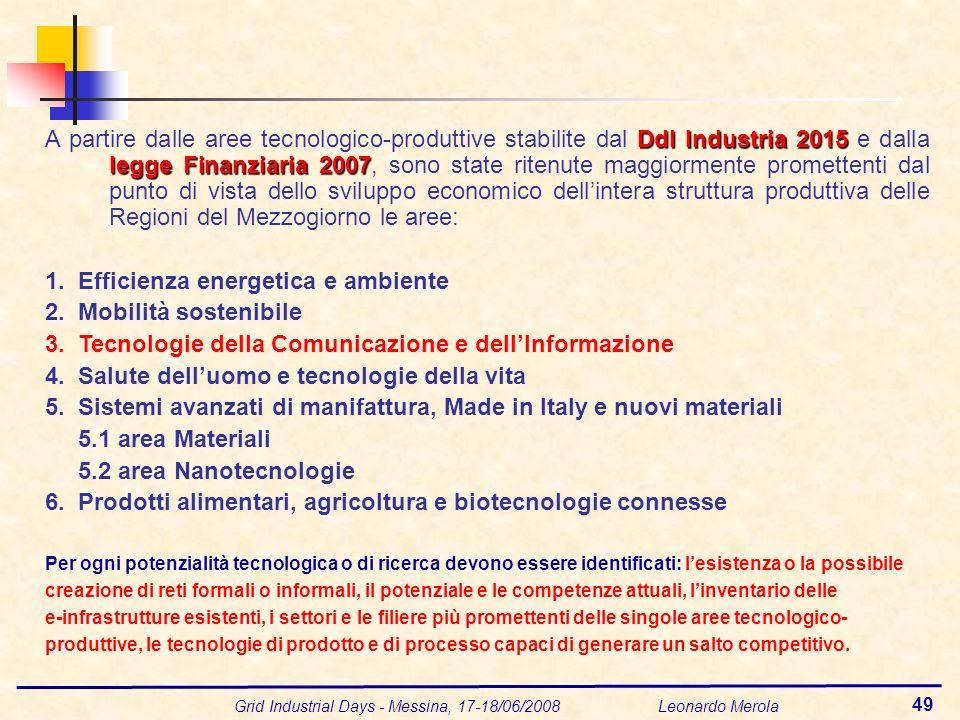 Grid Industrial Days - Messina, 17-18/06/2008 Leonardo Merola 49 Ddl Industria 2015 legge Finanziaria 2007 A partire dalle aree tecnologico-produttive stabilite dal Ddl Industria 2015 e dalla legge Finanziaria 2007, sono state ritenute maggiormente promettenti dal punto di vista dello sviluppo economico dellintera struttura produttiva delle Regioni del Mezzogiorno le aree: 1.