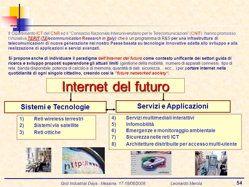 Grid Industrial Days - Messina, 17-18/06/2008 Leonardo Merola 54 Internet del futuro Sistemi e Tecnologie 1)Reti wireless terrestri 2)Sistemi via satellite 3)Reti ottiche Servizi e Applicazioni 4)Servizi multimediali interattivi 5)Infomobilità 6)Emergenze e monitoraggio ambientale 7)Sicurezza nelle reti ICT 8)Architetture distribuite per accesso multi-utente Il Dipartimento ICT del CNR ed il Consorzio Nazionale Interuniversitario per le Telecomunicazioni (CNIT) hanno promosso liniziativa TERIT (TElecommunication Research in Italy) che è un programma di R&S per una infrastruttura di telecomunicazioni di nuova generazione nel nostro Paese basata su tecnologie innovative adatta allo sviluppo e alla realizzazione di applicazioni e servizi avanzati.