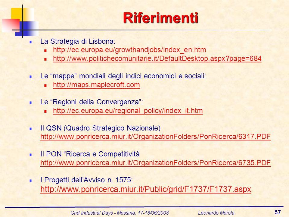 Grid Industrial Days - Messina, 17-18/06/2008 Leonardo Merola 57 Riferimenti La Strategia di Lisbona: http://ec.europa.eu/growthandjobs/index_en.htm http://www.politichecomunitarie.it/DefaultDesktop.aspx?page=684 Le mappe mondiali degli indici economici e sociali: http://maps.maplecroft.com http://maps.maplecroft.com Le Regioni della Convergenza: http://ec.europa.eu/regional_policy/index_it.htm Il QSN (Quadro Strategico Nazionale) http://www.ponricerca.miur.it/OrganizationFolders/PonRicerca/6317.PDF Il PON Ricerca e Competitività http://www.ponricerca.miur.it/OrganizationFolders/PonRicerca/6735.PDF I Progetti dellAvviso n.