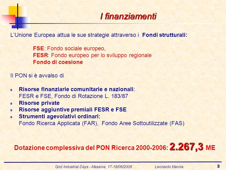 Grid Industrial Days - Messina, 17-18/06/2008 Leonardo Merola 8 I finanziamenti I finanziamenti LUnione Europea attua le sue strategie attraverso i Fondi strutturali: FSE: Fondo sociale europeo, FESR: Fondo europeo per lo sviluppo regionale Fondo di coesione Il PON si è avvalso di Risorse finanziarie comunitarie e nazionali: FESR e FSE, Fondo di Rotazione L.