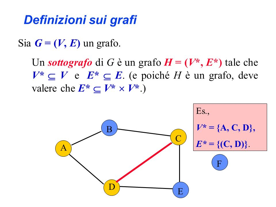 A B C F D E Sia G = (V, E) un grafo. Un sottografo di G è un grafo H = (V*, E*) tale che V* V e E* E. (e poiché H è un grafo, deve valere che E* V* V*