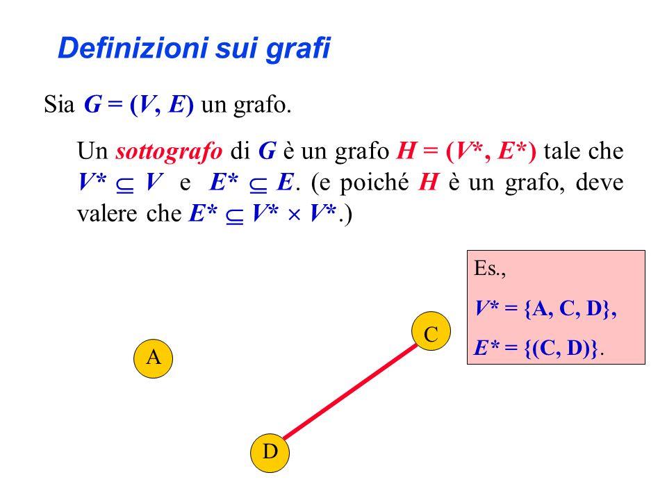 A C D Definizioni sui grafi Sia G = (V, E) un grafo. Un sottografo di G è un grafo H = (V*, E*) tale che V* V e E* E. (e poiché H è un grafo, deve val