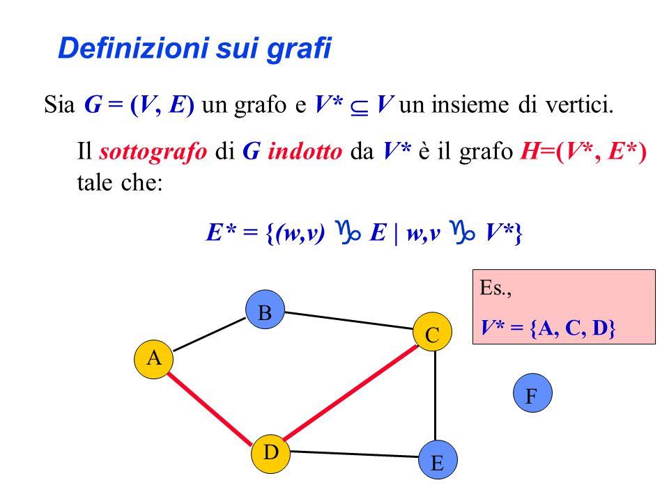 Definizioni sui grafi Sia G = (V, E) un grafo e V* V un insieme di vertici. Il sottografo di G indotto da V* è il grafo H=(V*, E*) tale che: E* = {(w,