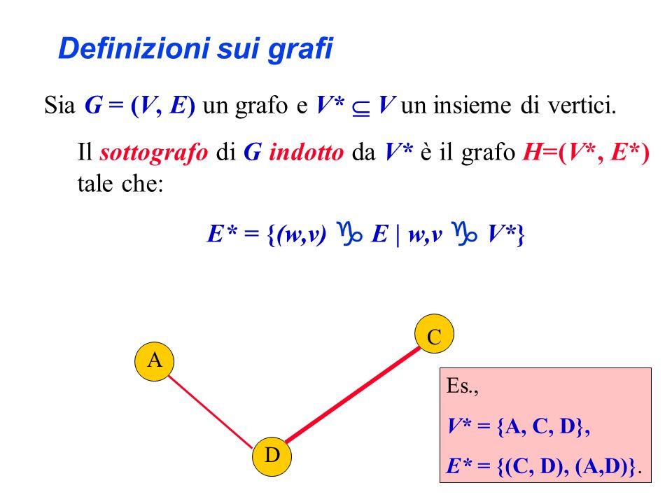 Definizioni sui grafi Sia G = (V, E) un grafo.