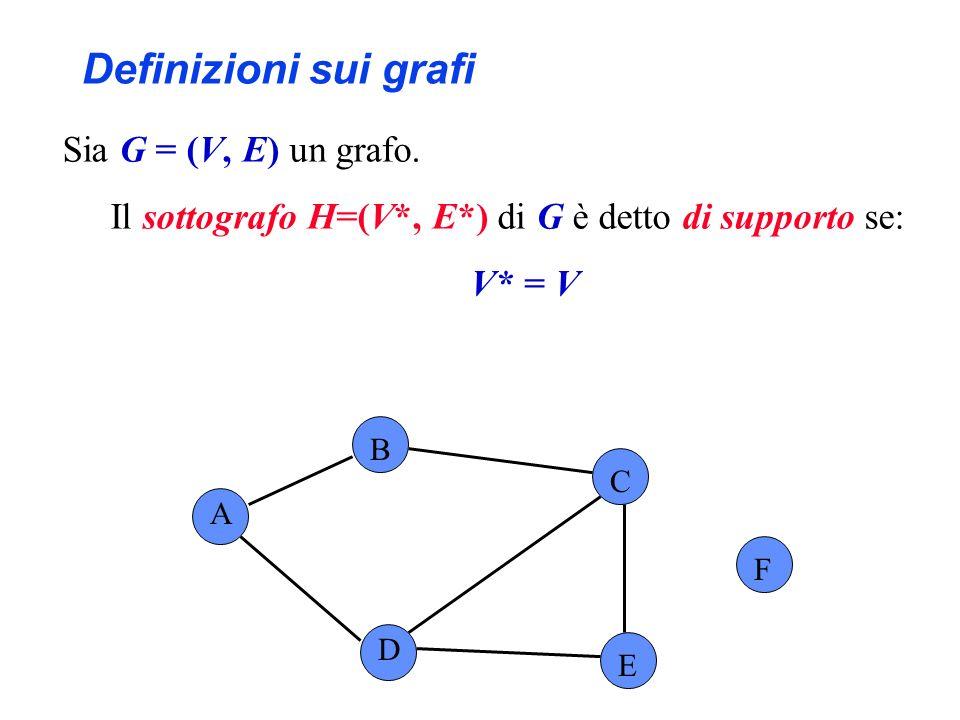 Definizioni sui grafi Sia G = (V, E) un grafo. Il sottografo H=(V*, E*) di G è detto di supporto se: V* = V A B C F D E