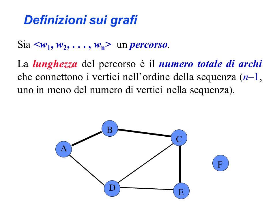 Sia un percorso. La lunghezza del percorso è il numero totale di archi che connettono i vertici nellordine della sequenza (n–1, uno in meno del numero
