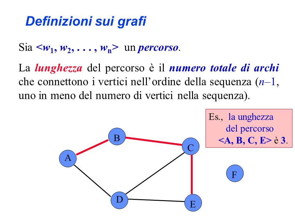 Sia un percorso in un grafo orientato.