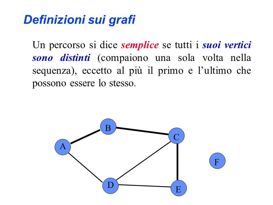 Un percorso si dice semplice se tutti i suoi vertici sono distinti (compaiono una sola volta nella sequenza), eccetto al più il primo e lultimo che possono esser lo stesso.