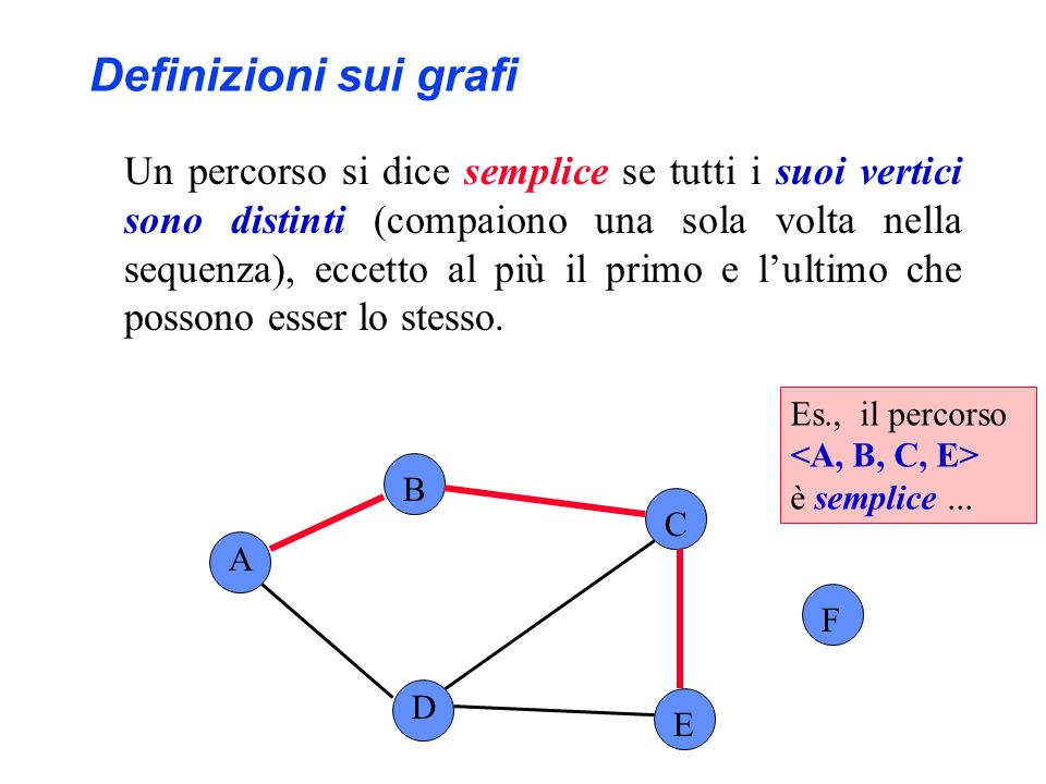 Un percorso si dice semplice se tutti i suoi vertici sono distinti (compaiono una sola volta nella sequenza), eccetto al più il primo e lultimo che po