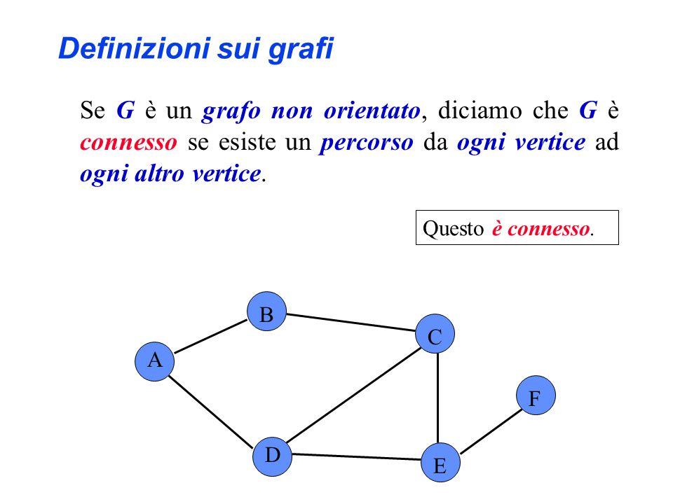A B C F D E Questo è connesso. Definizioni sui grafi Se G è un grafo non orientato, diciamo che G è connesso se esiste un percorso da ogni vertice ad