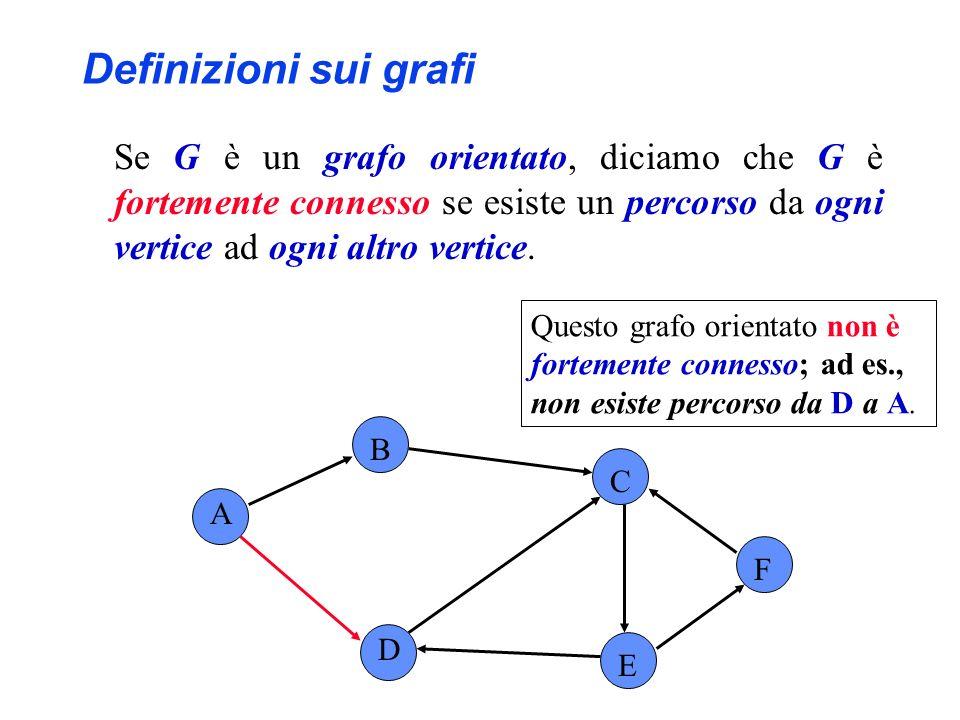 A B C F D E Questo grafo orientato non è fortemente connesso; ad es., non esiste percorso da D a A. Definizioni sui grafi Se G è un grafo orientato, d