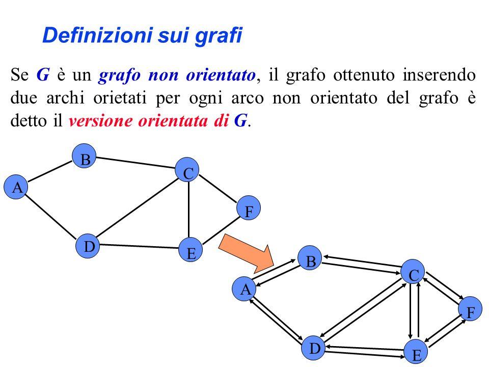 Se G è un grafo non orientato, il grafo ottenuto inserendo due archi orietati per ogni arco non orientato del grafo è detto il versione orientata di G