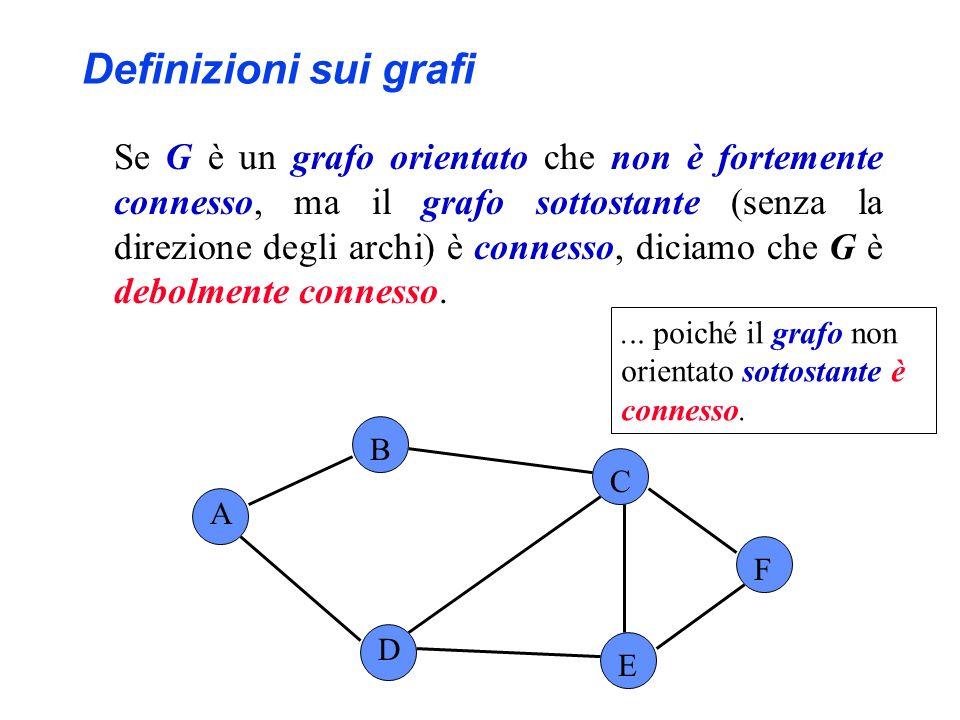 A B C F D E... poiché il grafo non orientato sottostante è connesso. Definizioni sui grafi Se G è un grafo orientato che non è fortemente connesso, ma
