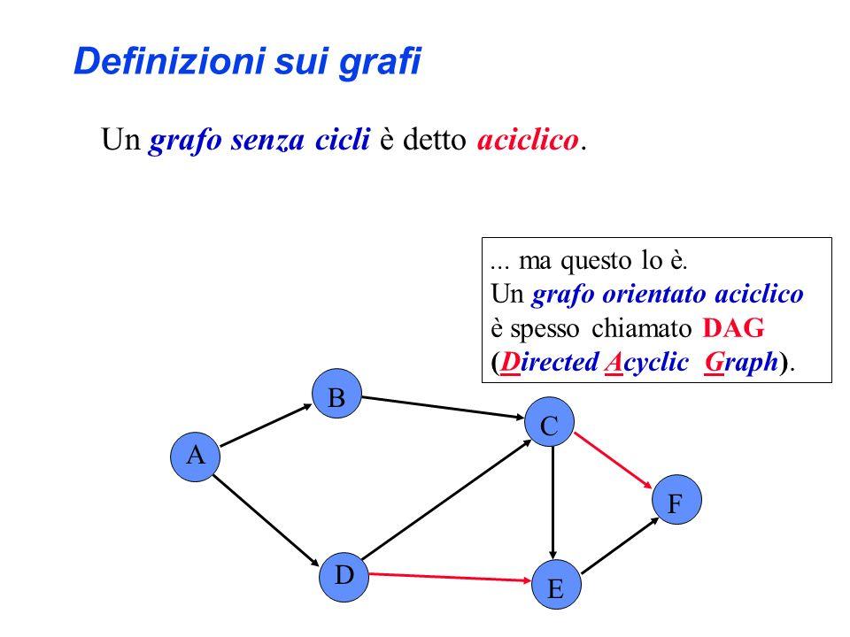 A B C F D E... ma questo lo è. Un grafo orientato aciclico è spesso chiamato DAG (Directed Acyclic Graph). Definizioni sui grafi Un grafo senza cicli