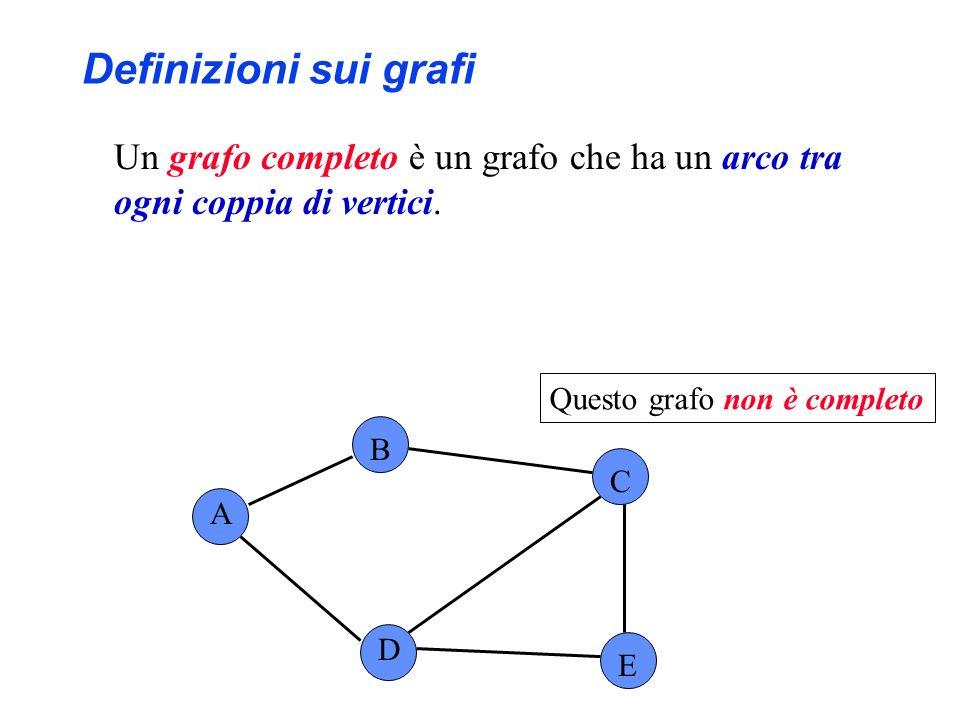 Un grafo completo è un grafo che ha un arco tra ogni coppia di vertici. A B C D E Questo grafo non è completo Definizioni sui grafi