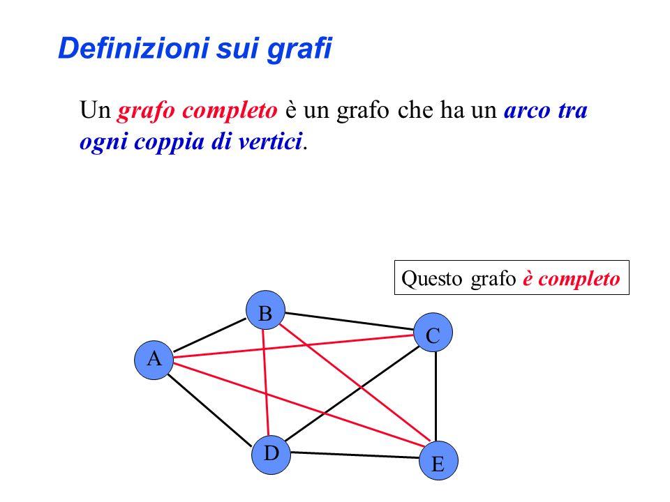 A B C D E Un grafo completo è un grafo che ha un arco tra ogni coppia di vertici. Questo grafo è completo