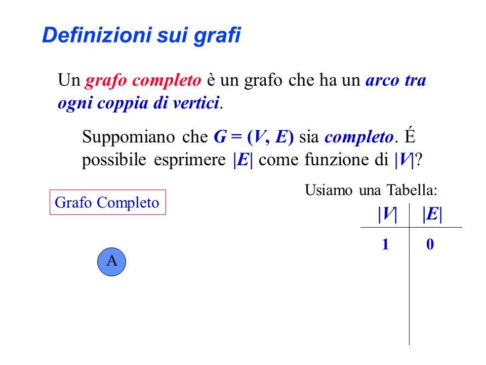 A |V||E| 1 0 Usiamo una Tabella: Definizioni sui grafi Un grafo completo è un grafo che ha un arco tra ogni coppia di vertici. Suppomiano che G = (V,