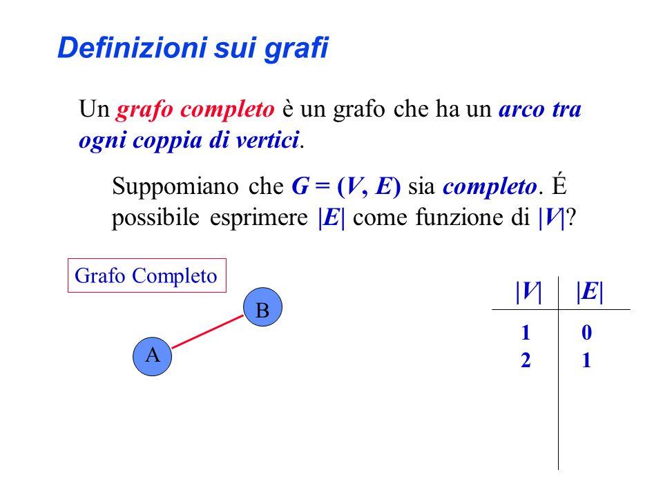 A B |V||E| 1 0 2 1 Definizioni sui grafi Un grafo completo è un grafo che ha un arco tra ogni coppia di vertici. Suppomiano che G = (V, E) sia complet