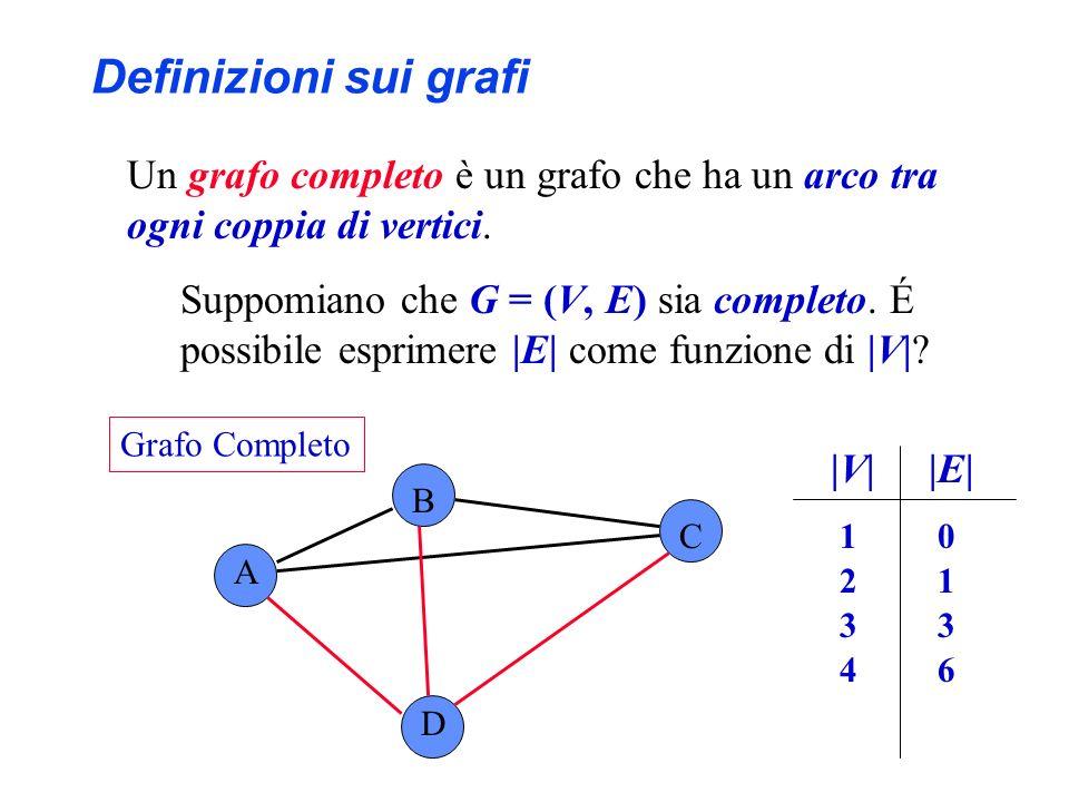 |V||E| 1 0 2 1 3 A B C D 4 6 Definizioni sui grafi Un grafo completo è un grafo che ha un arco tra ogni coppia di vertici. Suppomiano che G = (V, E) s