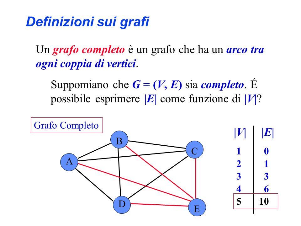 |V||E| A 1 0 B 2 1 C 3 Definizioni sui grafi Un grafo completo è un grafo che ha un arco tra ogni coppia di vertici. Suppomiano che G = (V, E) sia com