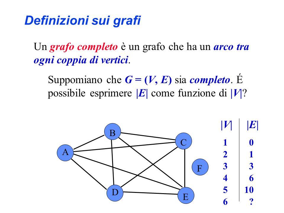 A B C D E |V||E| 1 0 2 1 3 4 6 5 10 6 ? F Definizioni sui grafi Un grafo completo è un grafo che ha un arco tra ogni coppia di vertici. Suppomiano che
