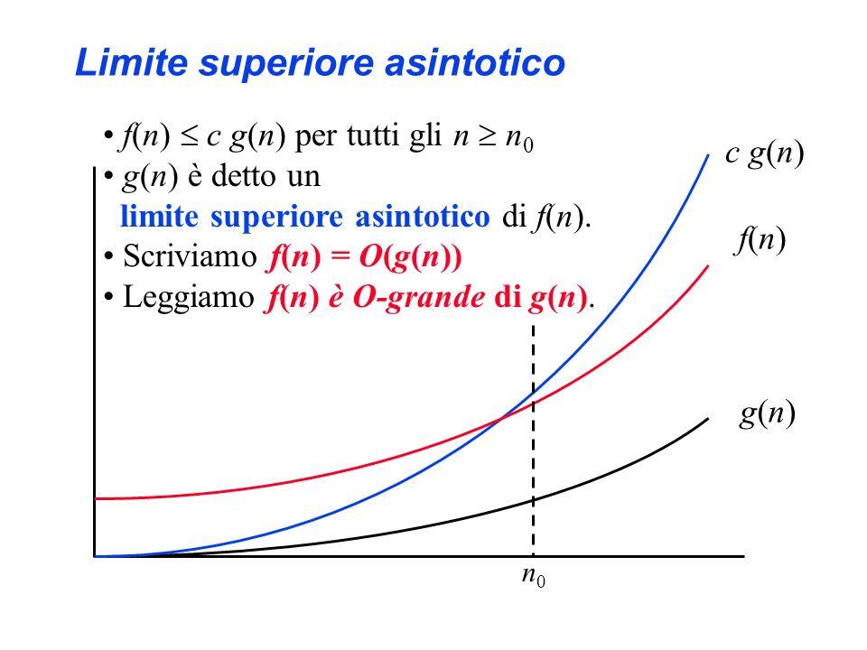 Limite superiore asintotico f(n)f(n) g(n)g(n) c g(n) f(n) c g(n) per tutti gli n n 0 g(n) è detto un limite superiore asintotico di f(n).