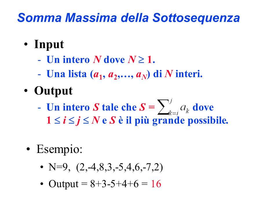 Somma Massima della Sottosequenza Input -Un intero N dove N 1.