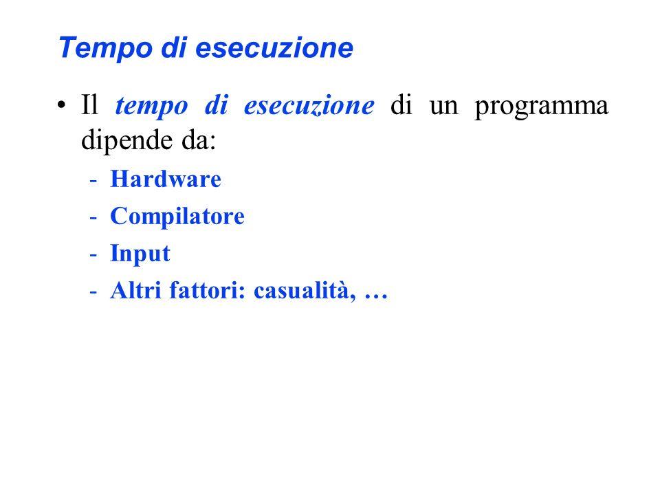 Tempo di esecuzione Il tempo di esecuzione di un programma dipende da: -Hardware -Compilatore -Input -Altri fattori: casualità, …