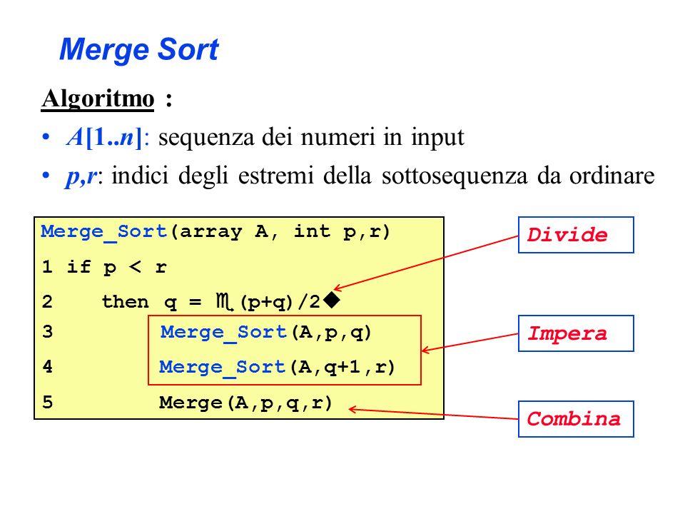 Merge Sort Algoritmo : A[1..n]: sequenza dei numeri in input p,r: indici degli estremi della sottosequenza da ordinare Merge_Sort(array A, int p,r) 1 if p < r 2 then q = (p+q)/2 3 Merge_Sort(A,p,q) 4 Merge_Sort(A,q+1,r) 5 Merge(A,p,q,r) DivideCombinaImpera